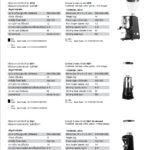 CARIMALI GRINDER MODEL X010
